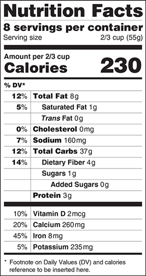 Proposed Nutritional Facts Format